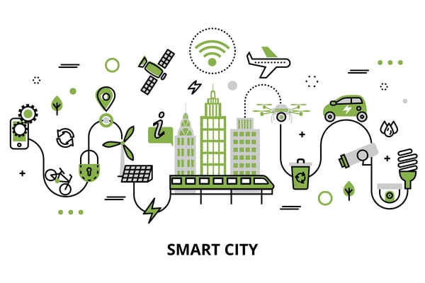 Schéma smart city